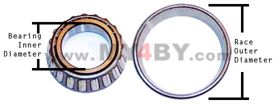 GM 10-bolt bearings ID OD